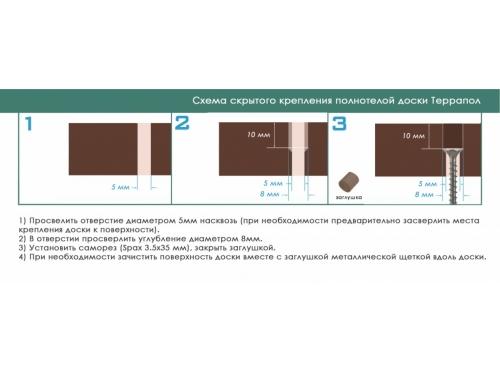 Комплект скрытого крепежа Террапол для террасной доски.